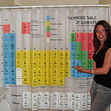 Periodic table shower curtain incredible things periodic table shower curtain urtaz Image collections