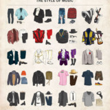 Ensemble: The Style of Music (Iconic Outfits From 20 Male Musicians)
