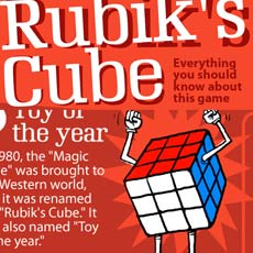 Everything You'd Want to Know About Rubik's Cube
