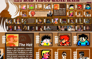 30 Years of Bad Video Game Hair