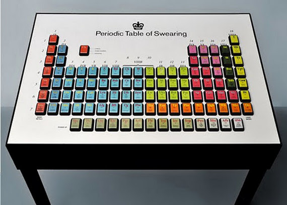 Periodic Table Of Swearing Coffee Table Incredible Things