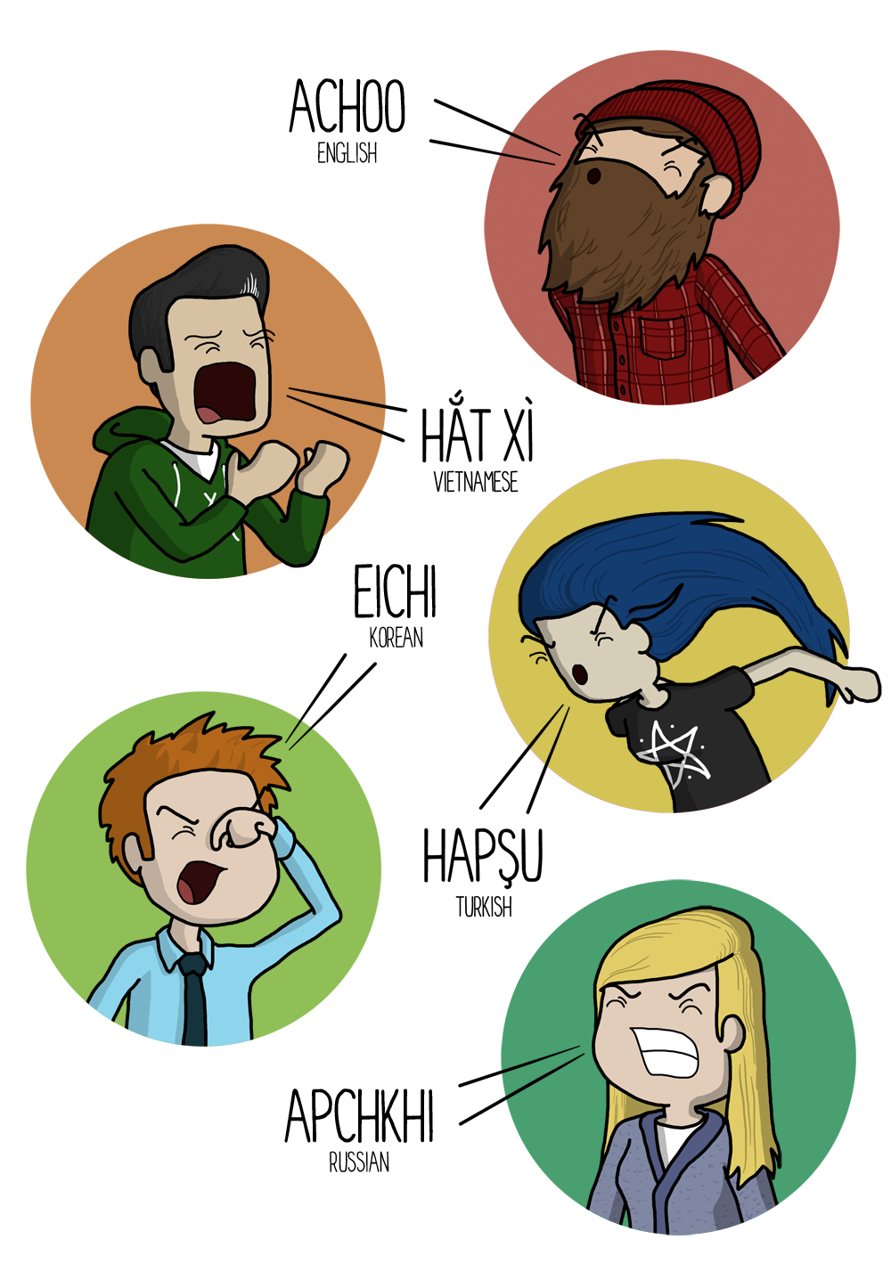 how to speak in other languages