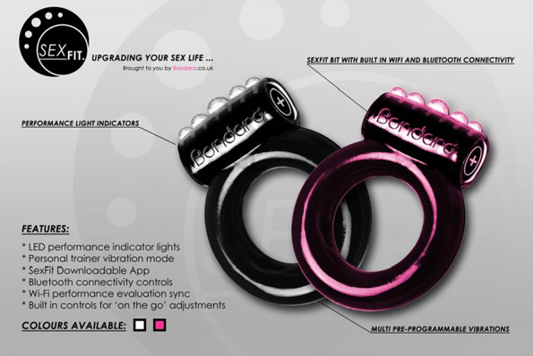 A Ring For Your Penis That Tracks Your Sex Skills
