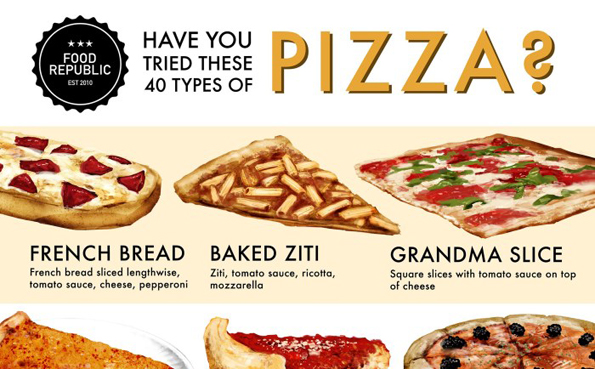 This Pizza Chart Learns You About 40 Different Kinds Of Pizzas