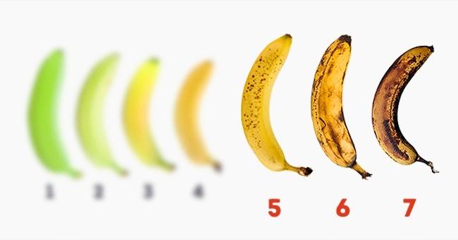 Wonderful Benefits Of Banana