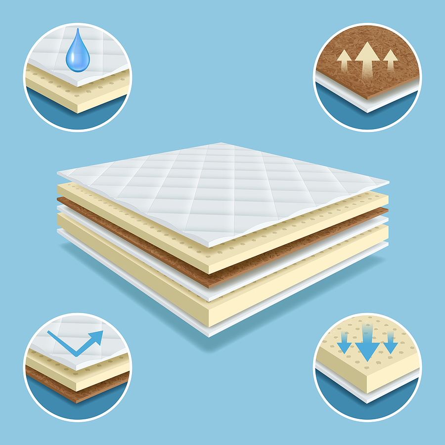 5 Tips on Choosing a Mattress for Your RV
