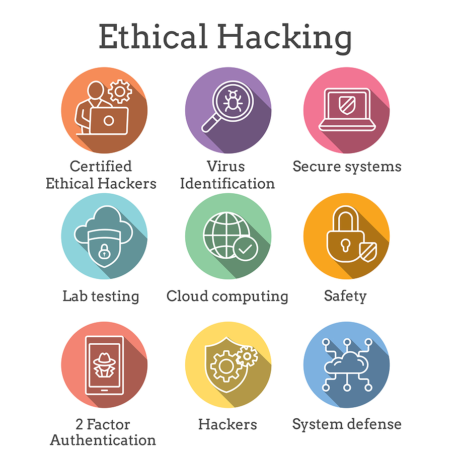 6 Advantages of the EC-Council Certified Ethical Hacker (CEH) Certification