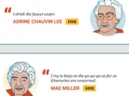 25 Centenarians Give Advice On How To Live To Be Old AF